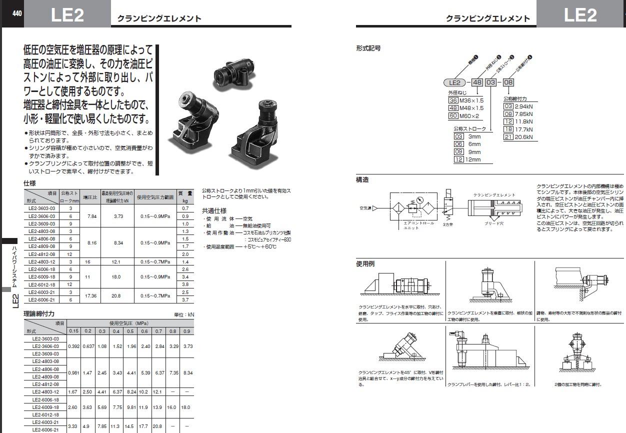 液压油缸结构图 图纸标注